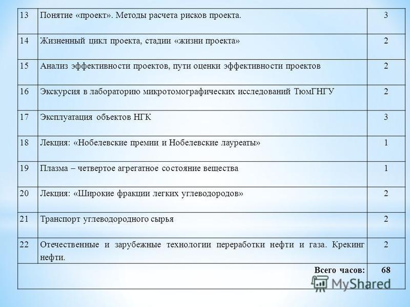 13Понятие «проект». Методы расчета рисков проекта.3 14Жизненный цикл проекта, стадии «жизни проекта»2 15Анализ эффективности проектов, пути оценки эффективности проектов 2 16Экскурсия в лабораторию микротомографических исследований ТюмГНГУ2 17Эксплуа