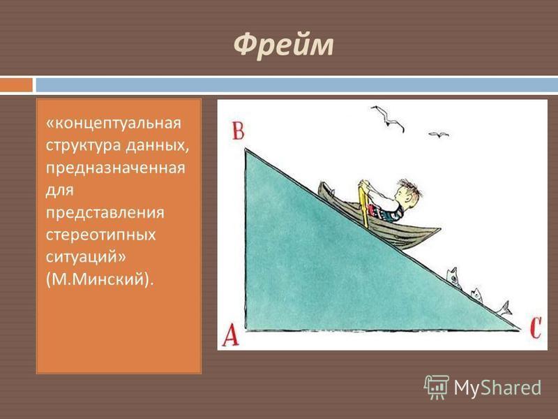 Фрейм « концептуальная структура данных, предназначенная для представления стереотипных ситуаций » ( М. Минский ).