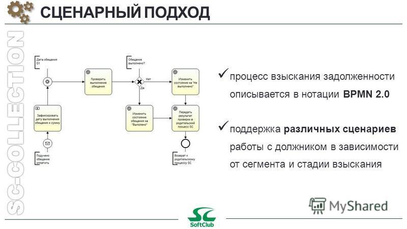 СЦЕНАРНЫЙ ПОДХОД процесс взыскания задолженности описывается в нотации BPMN 2.0 поддержка различных сценариев работы с должником в зависимости от сегмента и стадии взыскания