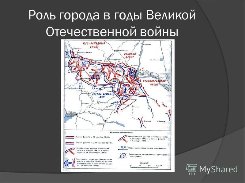 Роль города в годы Великой Отечественной войны