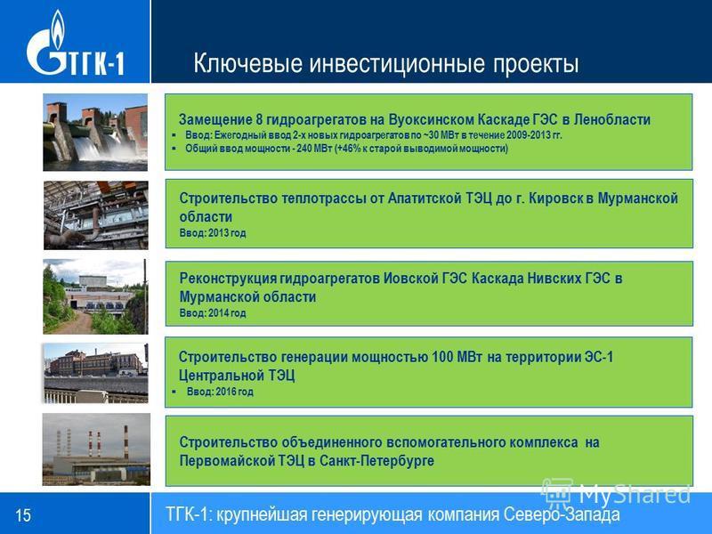 Ключевые инвестиционные проекты Строительство объединенного вспомогательного комплекса на Первомайской ТЭЦ в Санкт-Петербурге Замещение 8 гидроагрегатов на Вуоксинском Каскаде ГЭС в Ленобласти Ввод: Ежегодный ввод 2-х новых гидроагрегатов по ~30 МВт