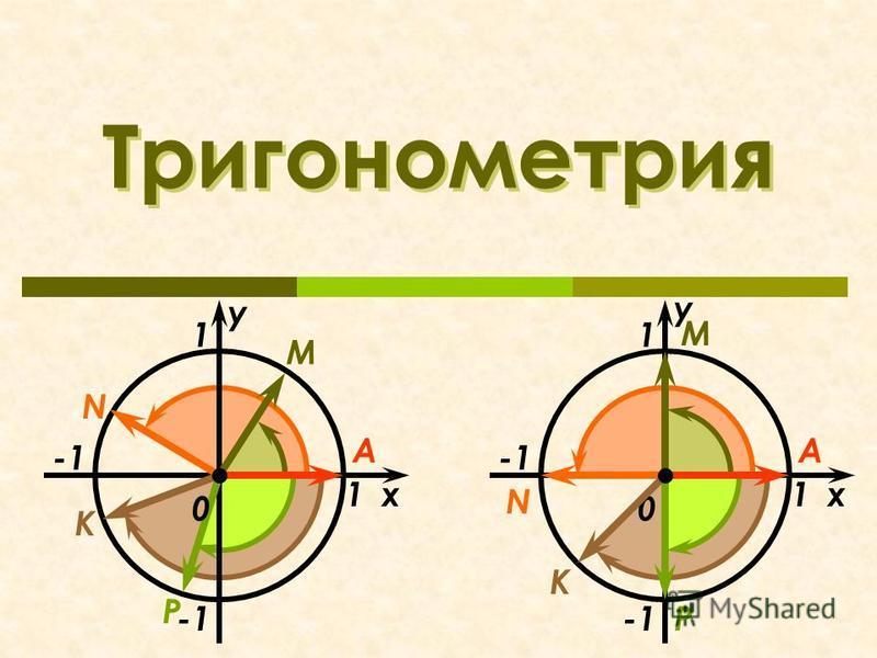 Тригонометрия x 1 1 N М K 0 А P у x 1 1 N М K 0 А P у