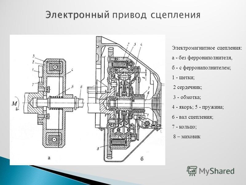 Электромагнитное сцепления: а - без ферро наполнителя, б - с ферро наполнителем; 1 - щетки; 2 сердечник; 3 - обмотка; 4 - якорь; 5 - пружина; 6 - вал сцепления; 7 - кольцо; 8 – маховик