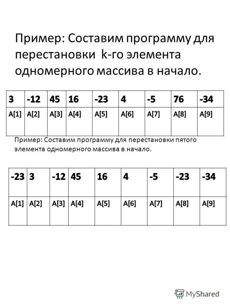 Пример: Составим программу для перестановки k-го элемента одномерного массива в начало. Пример: Составим программу для перестановки пятого элемента одномерного массива в начало.