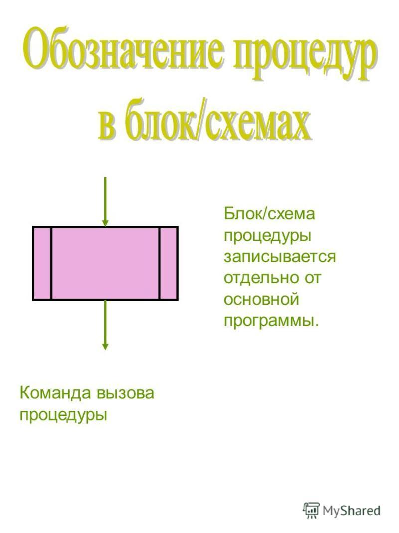Команда вызова процедуры Блок/схема процедуры записывается отдельно от основной программы.