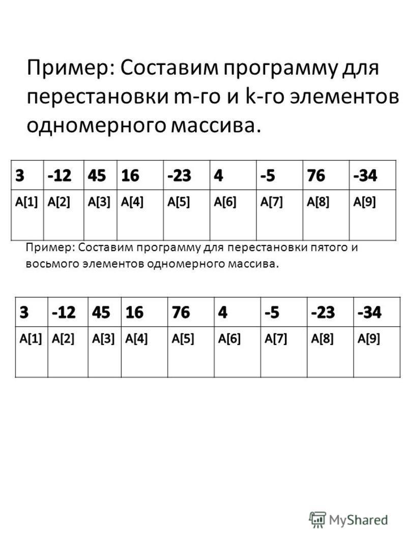 Пример: Составим программу для перестановки m-го и k-го элементов одномерного массива. Пример: Составим программу для перестановки пятого и восьмого элементов одномерного массива.