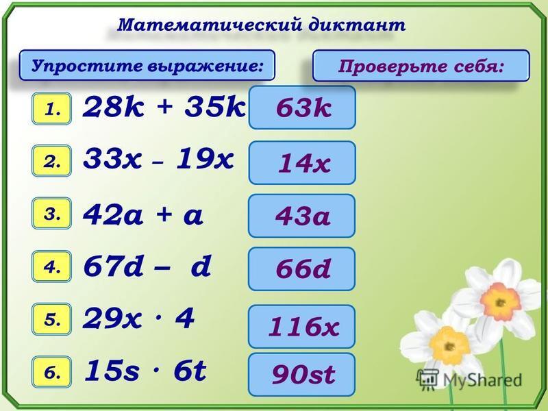 Упростите выражение: 1. 28k + 35k 2.2. 33x – 19x 3.3. 42a + a 4.4. 67d – d 5.5. 29x · 4 6.6. 15s · 6t 63k 14x 43a 66d 116x 90st Математический диктант Проверьте себя: