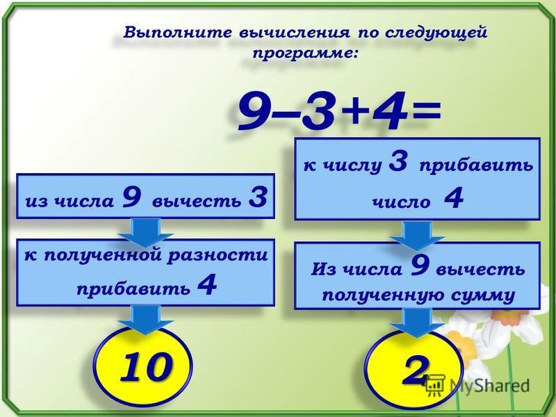 2 2 Выполните вычисления по следующей программе: 9–3+4= из числа 9 вычесть 3 к полученной разности прибавить 4 к числу 3 прибавить число 4 Из числа 9 вычесть полученную сумму 1010