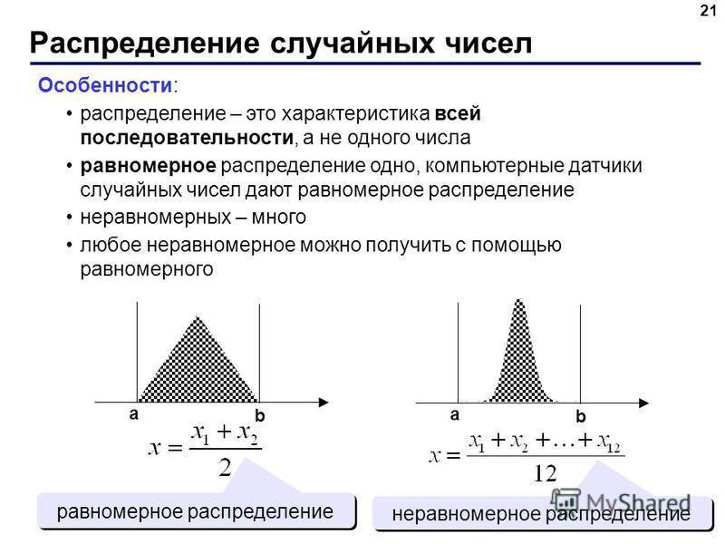Распределение случайных чисел 21 Особенности: распределение – это характеристика всей последовательности, а не одного числа равномерное распределение одно, компьютерные датчики случайных чисел дают равномерное распределение неравномерных – много любо