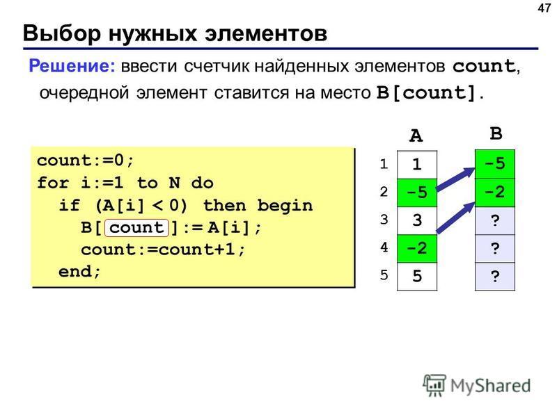 Выбор нужных элементов 47 Решение: ввести счетчик найденных элементов count, очередной элемент ставится на место B[count]. count:=0; for i:=1 to N do if (A[i] < 0) then begin B[ ]:= A[i]; count:=count+1; end; count:=0; for i:=1 to N do if (A[i] < 0)