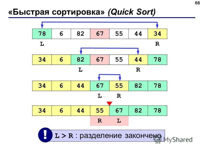 «Быстрая сортировка» (Quick Sort) 66 7868267554434 LR 68267554478 LR 3464467558278 LR 3464455678278 RL L > R : разделение закончено !