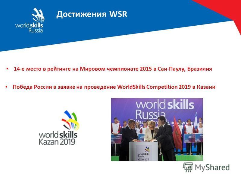 Достижения WSR Победа России в заявке на проведение WorldSkills Competition 2019 в Казани 14-е место в рейтинге на Мировом чемпионате 2015 в Сан-Паулу, Бразилия