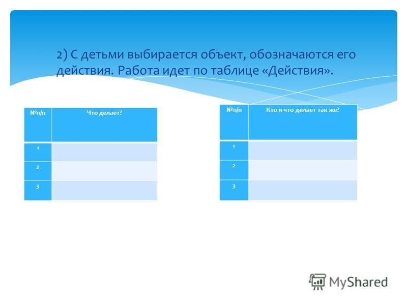 2) С детьми выбирается объект, обозначаются его действия. Работа идет по таблице «Действия». п/п Что делает? 1 2 3 п/п Кто и что делает так же? 1 2 3