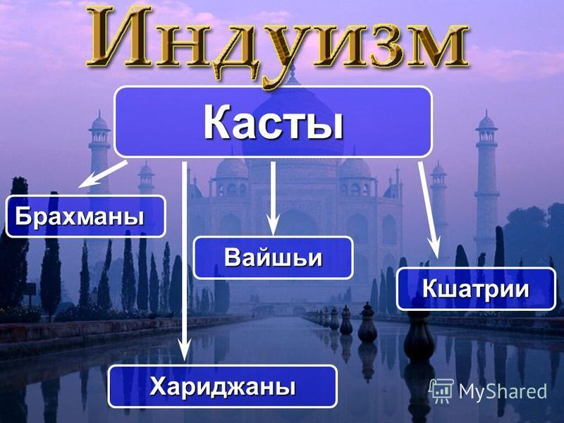 Касты Брахманы Кшатрии Вайшьи Хариджаны