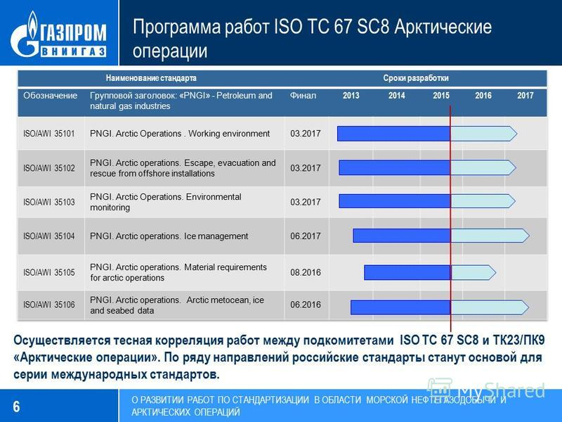 6 Программа работ ISO ТC 67 SC8 Арктические операции Осуществляется тесная корреляция работ между подкомитетами ISO ТC 67 SC8 и ТК23/ПК9 «Арктические операции». По ряду направлений российские стандарты станут основой для серии международных стандарто