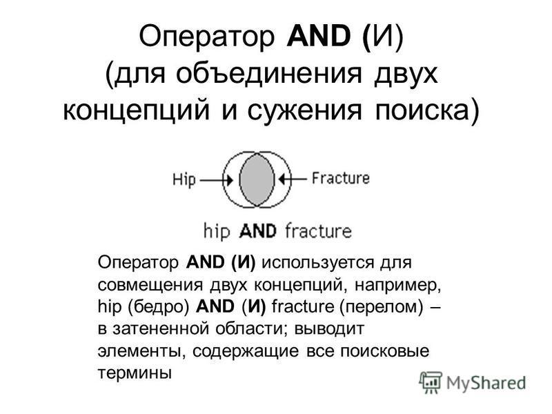 Оператор AND (И) (для объединения двух концепций и сужения поиска) Оператор AND (И) используется для совмещения двух концепций, например, hip (бедро) AND (И) fracture (перелом) – в затененной области; выводит элементы, содержащие все поисковые термин