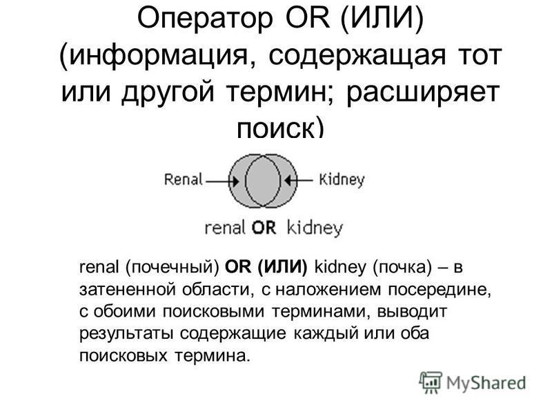 Оператор OR (ИЛИ) (информация, содержащая тот или другой термин; расширяет поиск) renal (почечный) OR (ИЛИ) kidney (почка) – в затененной области, с наложением посередине, с обоими поисковыми терминами, выводит результаты содержащие каждый или оба по