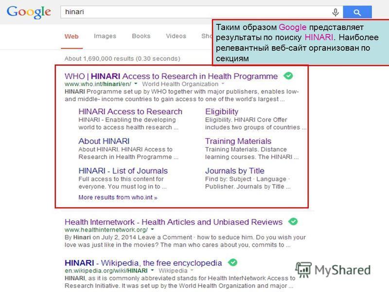 Таким образом Google представляет результаты по поиску HINARI. Наиболее релевантный веб-сайт организован по секциям