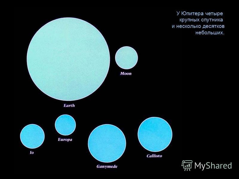 У Юпитера четыре крупных спутника и несколько десятков небольших.