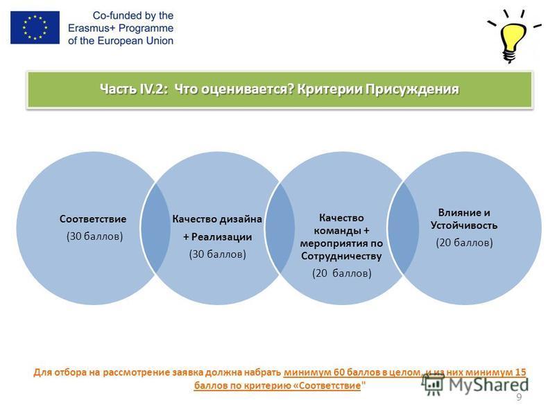 9 Соответствие (30 баллов) Качество дизайна + Реализации (30 баллов) Качество команды + мероприятия по Сотрудничеству (20 баллов) Влияние и Устойчивость (20 баллов) Часть IV.2: Что оценивается? Критерии Присуждения Для отбора на рассмотрение заявка д