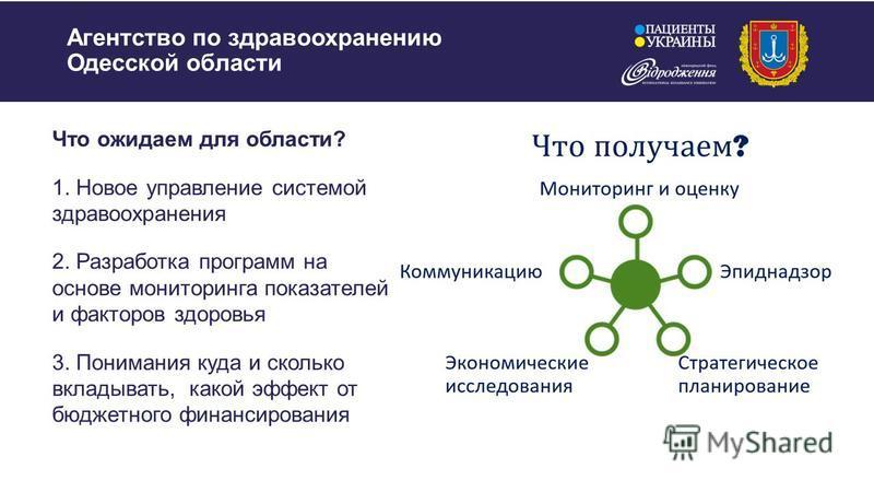 Агентство по здравоохранению Одесской области Что ожидаем для области? 1. Новое управление системой здравоохранения 2. Разработка программ на основе мониторинга показателей и факторов здоровья 3. Понимания куда и сколько вкладывать, какой эффект от б
