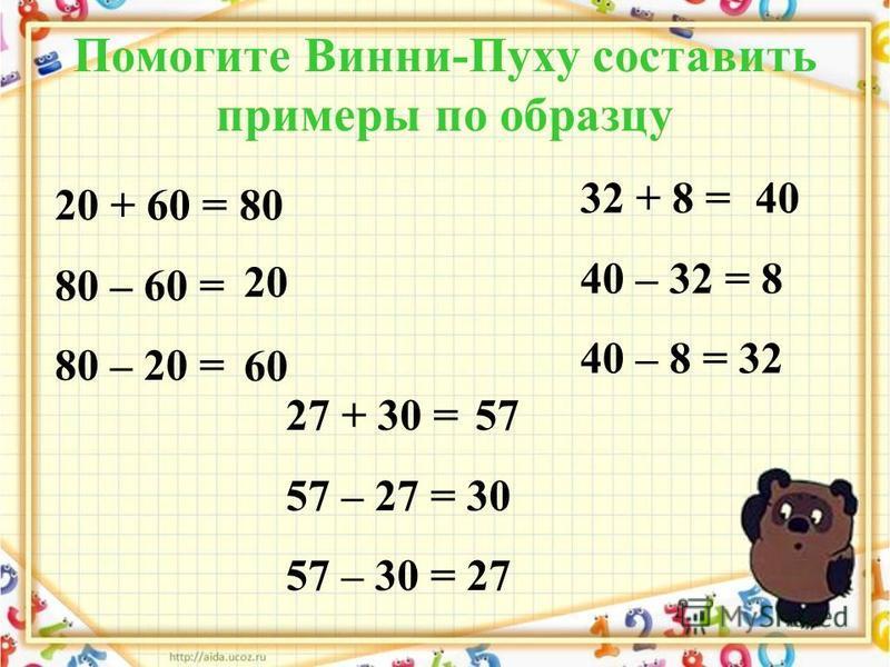 Помогите Винни-Пуху составить примеры по образцу 20 + 60 = 80 80 – 60 = 80 – 20 = 27 + 30 = 57 – 27 = 30 57 – 30 = 27 32 + 8 = 40 – 32 = 8 40 – 8 = 32 20 60 40 57