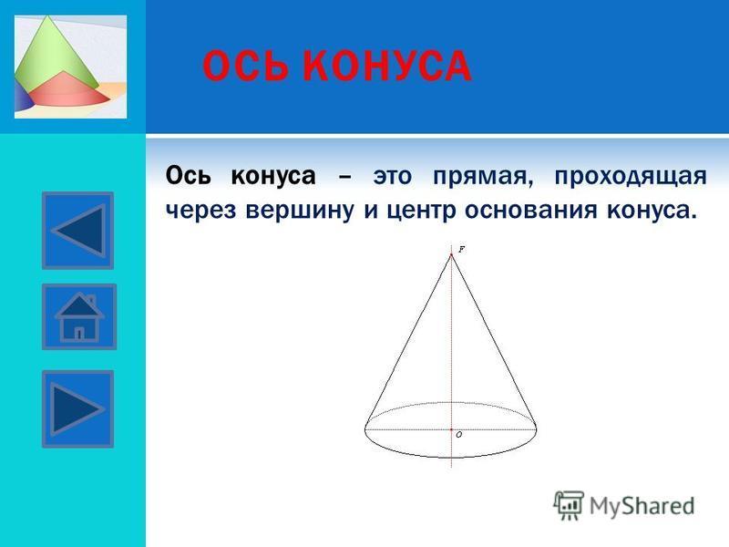 ОСЬ КОНУСА Ось конуса – это прямая, проходящая через вершину и центр основания конуса.
