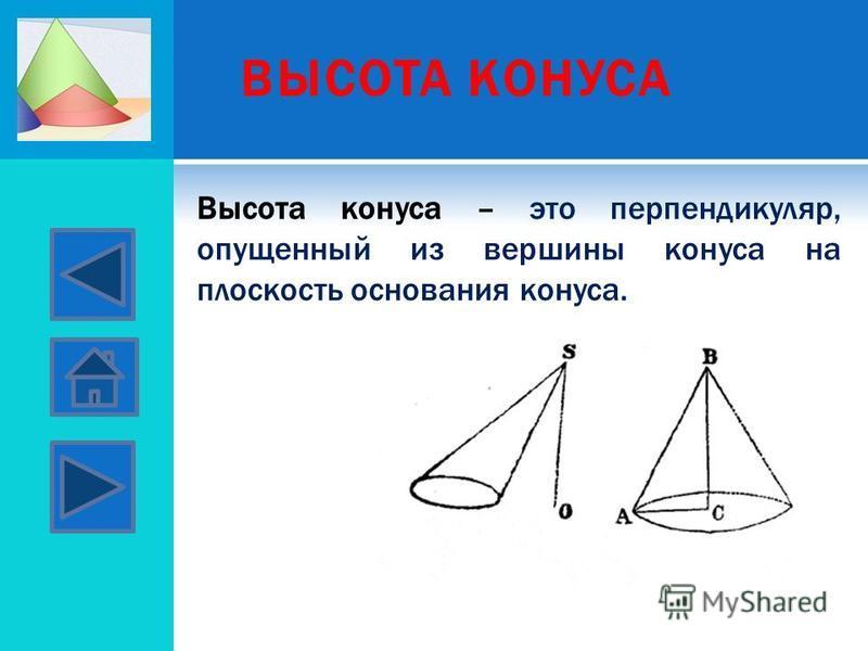 ВЫСОТА КОНУСА Высота конуса – это перпендикуляр, опущенный из вершины конуса на плоскость основания конуса.