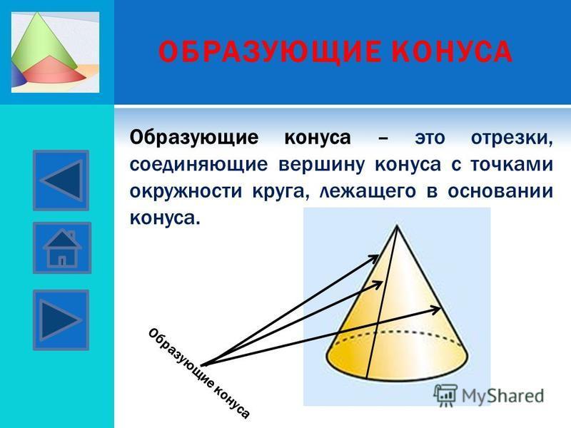 ОБРАЗУЮЩИЕ КОНУСА Образующие конуса – это отрезки, соединяющие вершину конуса с точками окружности круга, лежащего в основании конуса. Образующие конуса