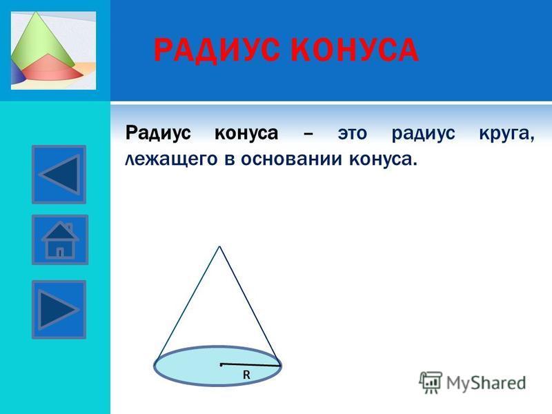 РАДИУС КОНУСА Радиус конуса – это радиус круга, лежащего в основании конуса. R