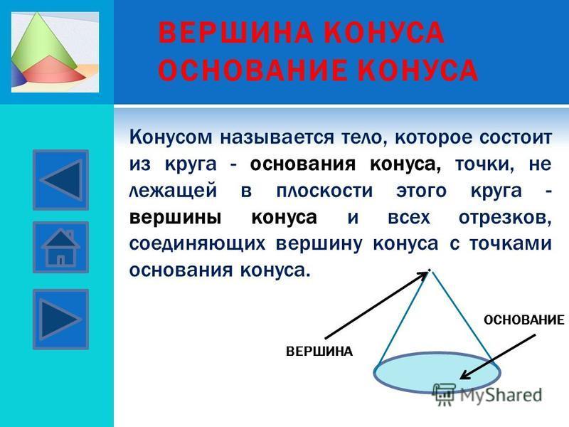 ВЕРШИНА КОНУСА ОСНОВАНИЕ КОНУСА Конусом называется тело, которое состоит из круга - основания конуса, точки, не лежащей в плоскости этого круга - вершины конуса и всех отрезков, соединяющих вершину конуса с точками основания конуса. ВЕРШИНА ОСНОВАНИЕ