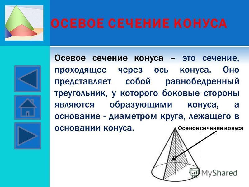 ОСЕВОЕ СЕЧЕНИЕ КОНУСА Осевое сечение конуса – это сечение, проходящее через ось конуса. Оно представляет собой равнобедренный треугольник, у которого боковые стороны являются образующими конуса, а основание - диаметром круга, лежащего в основании кон