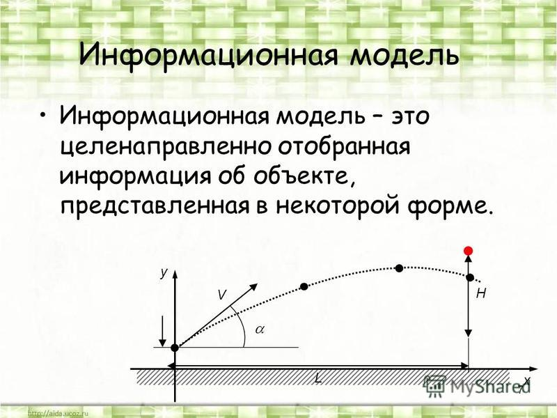7 Информационная модель Информационная модель – это целенаправленно отобранная информация об объекте, представленная в некоторой форме. y x V H L
