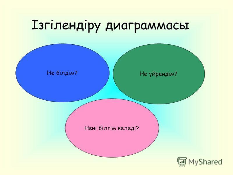 Ізгілендіру диаграммасы Не білдім? Не ү йрендім? Нені білгім келеді?