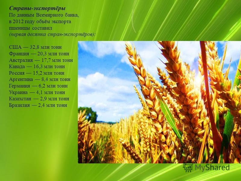 Страны-экспортёры По данным Всемирного банка, в 2012 году объём экспорта пшеницы составил (первая десятка стран-экспортёров): США 32,8 млн тонн Франция 20,3 млн тонн Австралия 17,7 млн тонн Канада 16,3 млн тонн Россия 15,2 млн тонн Аргентина 8,4 млн