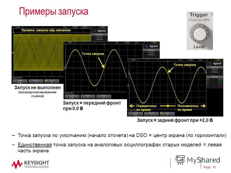 Page Примеры запуска –Точка запуска по умолчанию (начало отсчета) на DSO = центр экрана (по горизонтали) –Единственная точка запуска на аналоговых оссиллографах старых моделей = левая часть экрана Точка запуска Запуск не выполнен (несинхронизированна