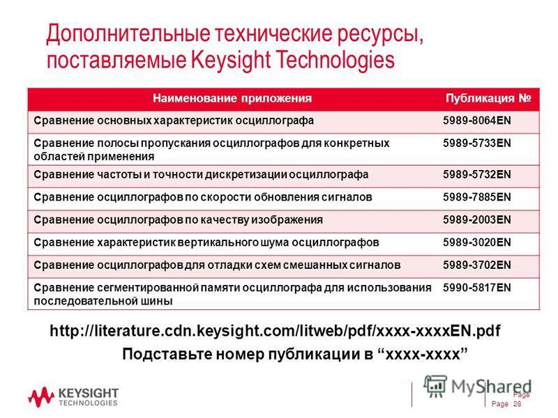 Page Дополнительные технические ресурсы, поставляемые Keysight Technologies Page 28 Наименование приложения Публикация Сравнение основных характеристик оссиллографа 5989-8064EN Сравнение полосы пропускания оссиллографов для конкретных областей примен