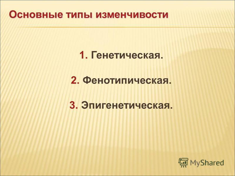 Основные типы изменчивости 1. Генетическая. 2. Фенотипическая. 3. Эпигенетическая.