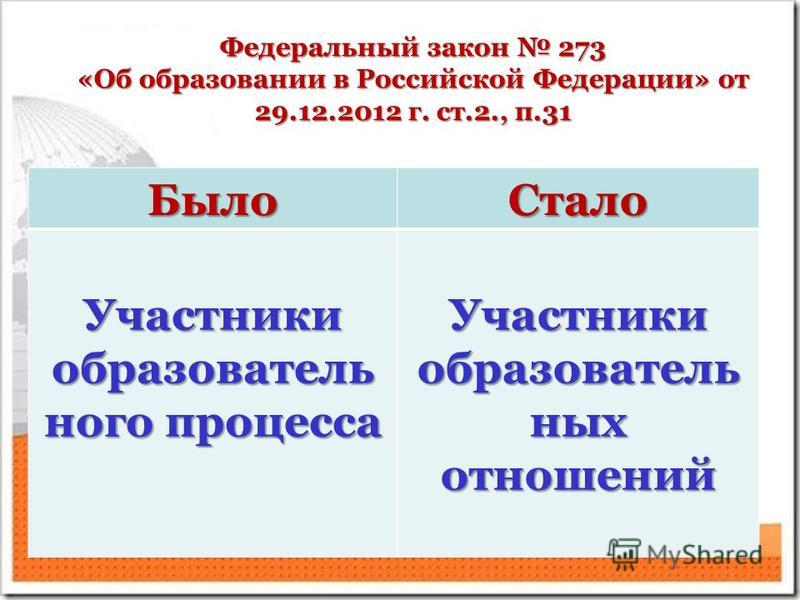 Федеральный закон 273 «Об образовании в Российской Федерации» от 29.12.2012 г. ст.2., п.31 Было Стало Участники образовательного процесса Участники образовательных отношений