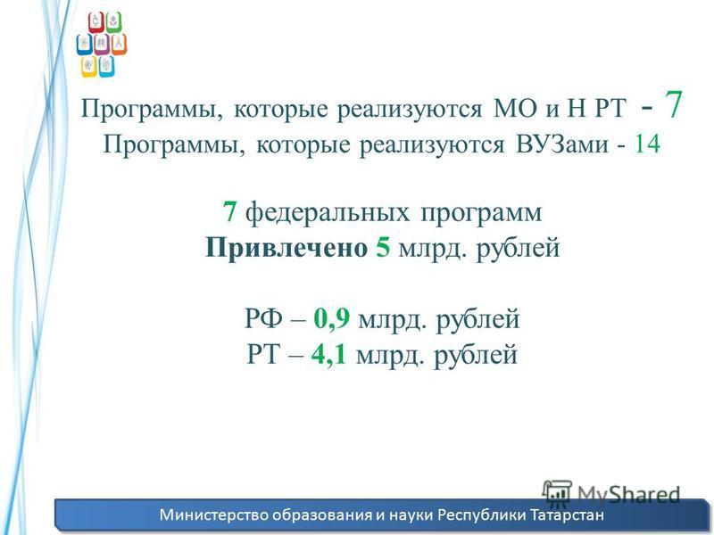 Министерство образования и науки Республики Татарстан Программы, которые реализуются МО и Н РТ - 7 Программы, которые реализуются ВУЗами - 14 7 федеральных программ Привлечено 5 млрд. рублей РФ – 0,9 млрд. рублей РТ – 4,1 млрд. рублей