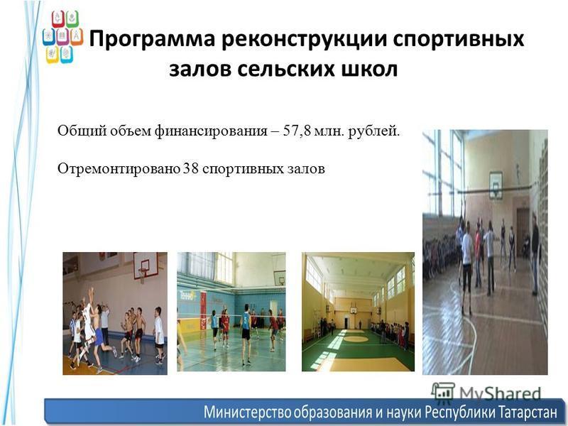 Программа реконструкции спортивных залов сельских школ Общий объем финансирования – 57,8 млн. рублей. Отремонтировано 38 спортивных залов