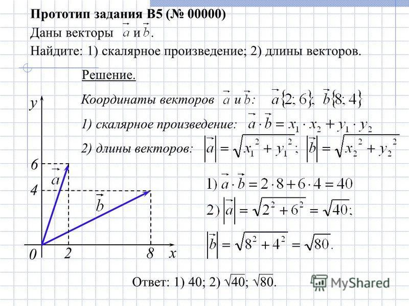 Координаты векторов и : 1) скалярное произведение: 2) длины векторов: 0 Прототип задания B5 ( 00000) Даны векторы и. Найдите: 1) скалярное произведение; 2) длины векторов. Решение. x 8 y 2 4 6 Ответ: 1) 40; 2) 40; 80.