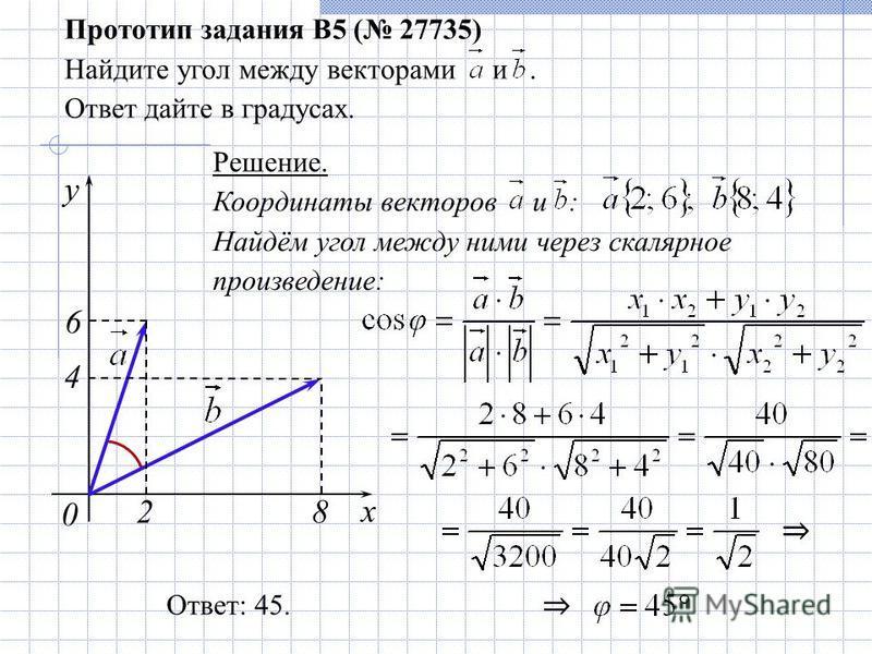 Координаты векторов и : Найдём угол между ними через скалярное произведение: 0 Прототип задания B5 ( 27735) Найдите угол между векторами и. Ответ дайте в градусах. Ответ: 45. Решение. x 8 y 2 4 6