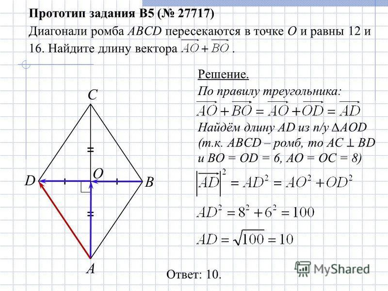 По правилу треугольника: Найдём длину AD из п/у AOD (т.к. ABCD – ромб, то АС BD и ВО = ОD = 6, АО = ОС = 8) O Прототип задания B5 ( 27717) Диагонали ромба ABCD пересекаются в точке O и равны 12 и 16. Найдите длину вектора. Ответ: 10. Решение. А С В D
