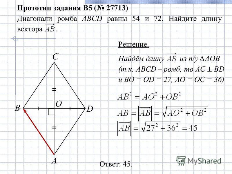 Найдём длину из п/у AOB (т.к. ABCD – ромб, то АС BD и ВО = ОD = 27, АО = ОС = 36) O Прототип задания B5 ( 27713) Диагонали ромба ABCD равны 54 и 72. Найдите длину вектора. Ответ: 45. Решение. А С D B