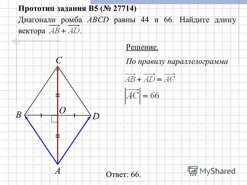 По правилу параллелограмма O Прототип задания B5 ( 27714) Диагонали ромба ABCD равны 44 и 66. Найдите длину вектора. Ответ: 66. Решение. А С D B