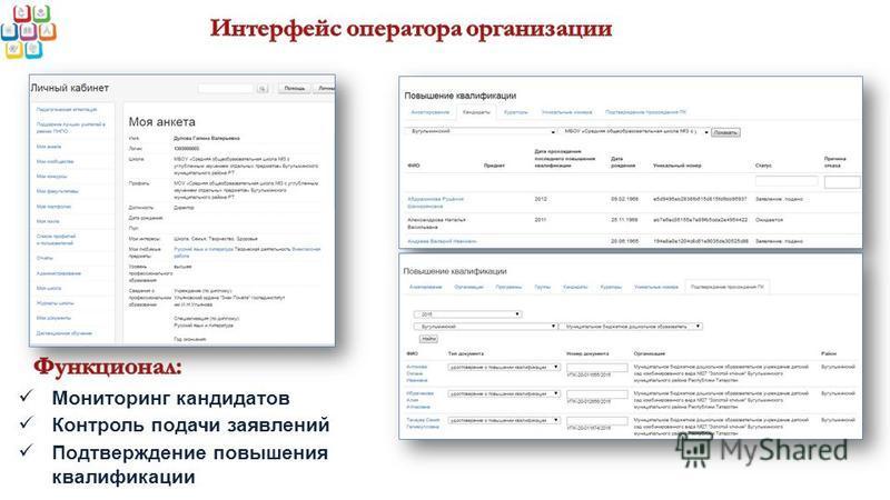 Мониторинг кандидатов Контроль подачи заявлений Подтверждение повышения квалификации