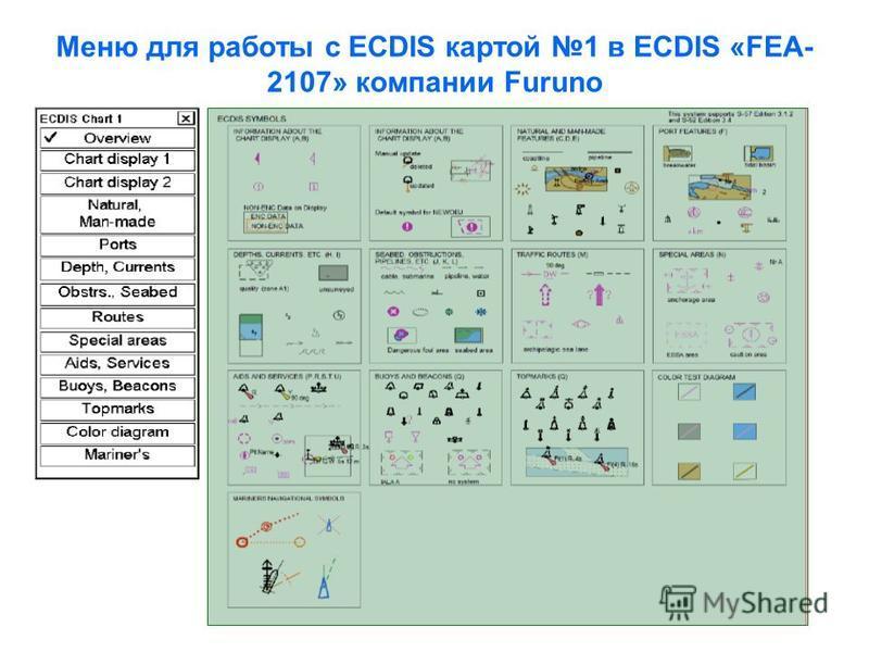 Меню для работы с ECDIS картой 1 в ECDIS «FEA- 2107» компании Furuno