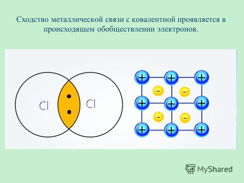 Сходство металлической связи с ковалентной проявляется в происходящем обобществлении электронов.