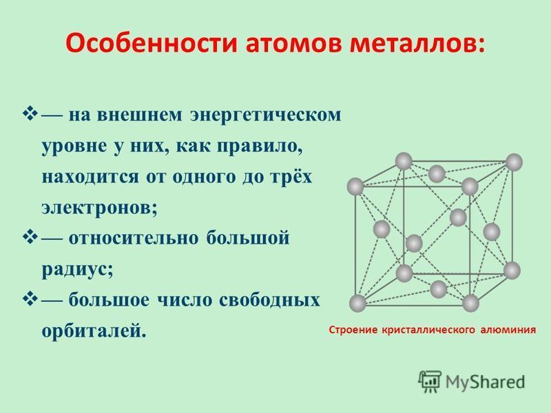 Особенности атомов металлов: на внешнем энергетическом уровне у них, как правило, находится от одного до трёх электронов; относительно большой радиус; большое число свободных орбиталей. Строение кристаллического алюминия